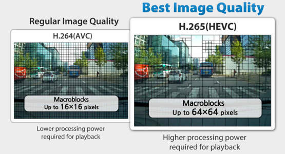 BlackVue Dashcam DR900S-1CH H.264 H.265 Erklärung